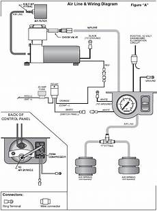 firestone air bag diagram how to install firestone heavy duty air command single path air system analog