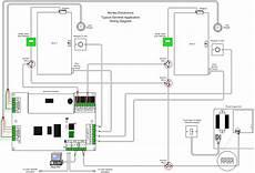 lenel access control wiring diagram sle wiring