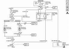 96 k1500 fuse diagram wiring diagram for 1996 chevrolet z71 wiring data