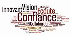 Management Collaboratif Mythe R 233 Alit 233 Ou Incontournable