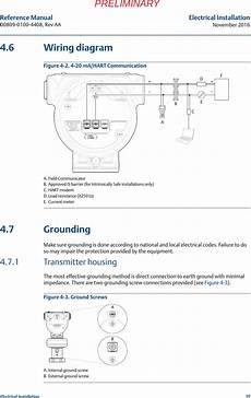 5408l rosemount 5408 level transmitter user manual rosemount tank radar ab