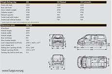 Mercedes Vito Compact Dimensions