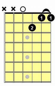 6000 Gambar Chord Gitar Am7 Paling Keren Gambar Id