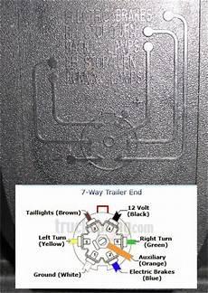 2013 Silverado 7 Pin Trailer Wiring Diagram by Gm 7 Pin Trailer Harness Diagram Wiring Data