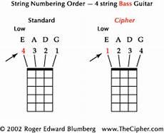 Common Sense String Numbering Order For Bass Guitar