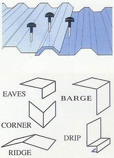 brief introduction of fitting guide on corrugated roofing sheets