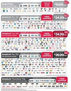 free pack tv dish network programming package dish network channels