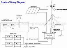 400w wind turbine wind turbine 400w combine with wind solar hybrid controller us29