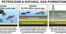 natural gas basics how was natural gas formed how do we