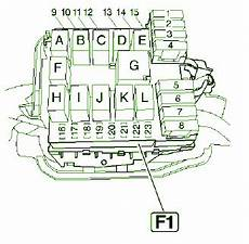 2007 fiat ducato f1 fuse box diagram circuit wiring diagrams