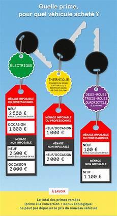 prime de conversion la prime 224 la conversion de 2 500 euros 233 tendue aux