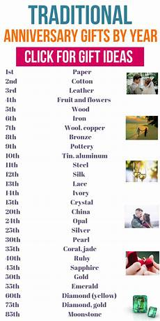 Wedding Anniversary Gifts List By Year