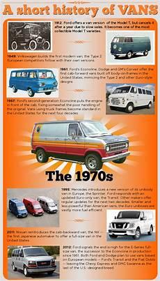 car owners manuals for sale 1996 ford econoline e350 regenerative braking 1996 ford econoline van manual