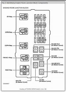 2004 Toyotum Camry Fuse Diagram by Fuse Panel Where Is The Power Window Fuse