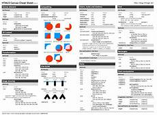 cheatsheets wallpapers for web designers and developers