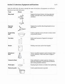 Equipment Names And Uses by Lab Equipment Functions Quiz Best Equipment In The World