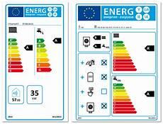energie label erstellen shk profi