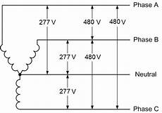 480v 3 Phase Us Industrial Power Oem Panels