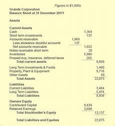 allowance for doubtful debts in balance sheet allowance for doubtful accounts accounting bad debt exles