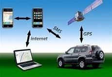 gps ortung auto kostenlos gps ortung mit fahrzeugortung und alarmpager