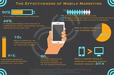 media mobile the 2014 definition of mobile marketing explained mobile