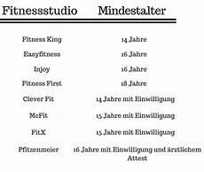 mindestalter im fitnessstudio 220 bersicht und fakten