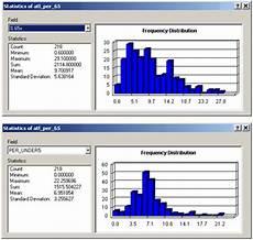 Indianische Muster Malvorlagen Quiz Statistische Analyse Hilfe Arcgis Desktop