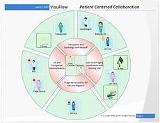hospital workflow diagram visuflow visio stencils for healthcare workflow diagramming free visio stencils shapes