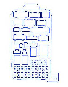 honda element 2008 main fuse box block circuit breaker diagram 187 carfusebox