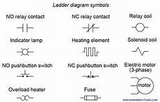 ladder wiring diagram symbols relays in ladder logic tutorials instrumentation tools