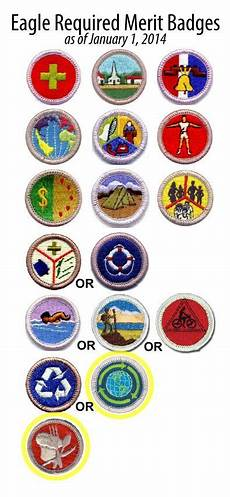 environmental science worksheets boy scouts 12141 changes to eagle required merit badges boy scout badges boy scouts merit badges boy scouts eagle