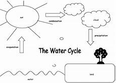 year2watercycle a great com site