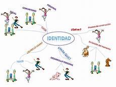 mapa mental de la identidad nacional de venezuela trabajos de extasis noviembre 2010