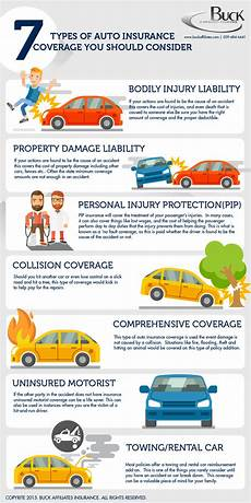 car insurance infographic 20 web design