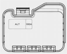 2011 kia optima fuse diagram kia optima 2016 2018 fuse box diagram carknowledge