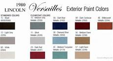 1980 lincoln versailles paint codes