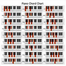 piano chord chart pdf band in 2019 piano music music lessons for kids piano sheet