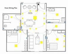 house wiring diagram of a typical circuit beginner s guide to home wiring diagram 15100 mytechlogy