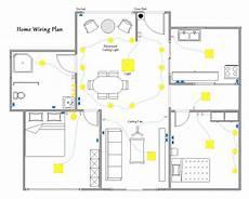 beginner s guide to home wiring diagram 15100 mytechlogy
