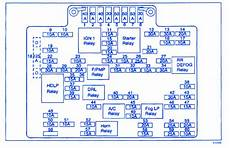 Chevy 2500hd 2002 Fuse Box Block Circuit Breaker Diagram