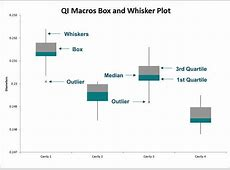 box and whisker plot examples
