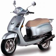 Sym Fiddle 50 Avis Et 233 Valuation Du Scooter Sym Fiddle 50