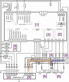 standby generator transfer switch wiring diagram volovets info