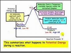 introduction to potential energy diagrams flv youtube