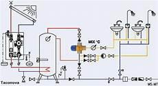 zirkulationspumpe warmwasser einfamilienhaus warmwasser mischventil klimaanlage und heizung