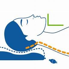 soulager les cervicales en dormant soulager le rachis cervical et la cervicalgie
