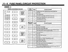 2002 F350 73 Fuse Diagram by On A 1993 Ford F350 7 3 Diesel The Fuse Box In The Engine