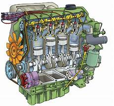 Combustion Engine 101 All You Need To