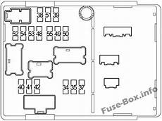 Nissan Note Fuse Box by Fuse Box Diagram Gt Nissan Versa Note Note 2013 2018