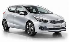 Kia Ceed Angebote G 252 Nstige Tageszulassungen Vorf 252 Hrwagen